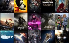 Summer 2016: Most Anticipated Movies