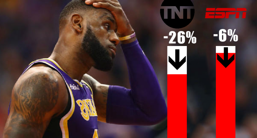 Declining viewership in the NBA