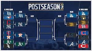 MLB 2020 Postseason: Covid-19 Edition